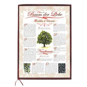 lebensbaum geburtstag taufe hochzeit baumkreis lebensbaum geschenk ideen zur geburt taufe. Black Bedroom Furniture Sets. Home Design Ideas