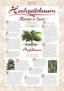 Hochzeitsbaum Urkunde Exklusiv Apfelbaum Liebe